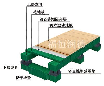 双层龙骨比赛型篮球场木地板